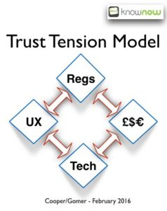 Trust Tension Model - managing consent